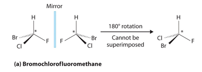 Bromochlorofluoromethane cannot be superimposed after 180° rotation