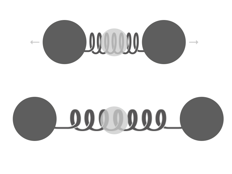 The symmetric stretching vibration of carbon dioxide (CO2) increases the size of the electron cloud.