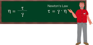 [Translate to it_it:] Newton´s Law