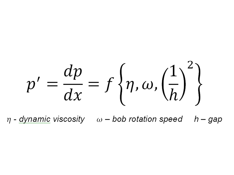 Equation 1: Pressure as a function of viscosity, speed, and gap height
