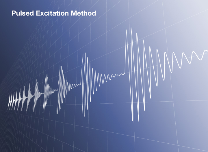 Pulsed Excitation Method: The excitation and fade-out sequence is repeated continuously.